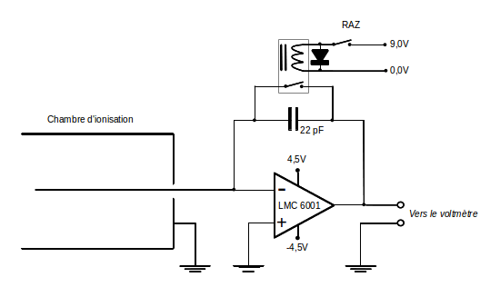 Premi re s chapitre 8 radioactivit et r actions for Chambre d ionisation